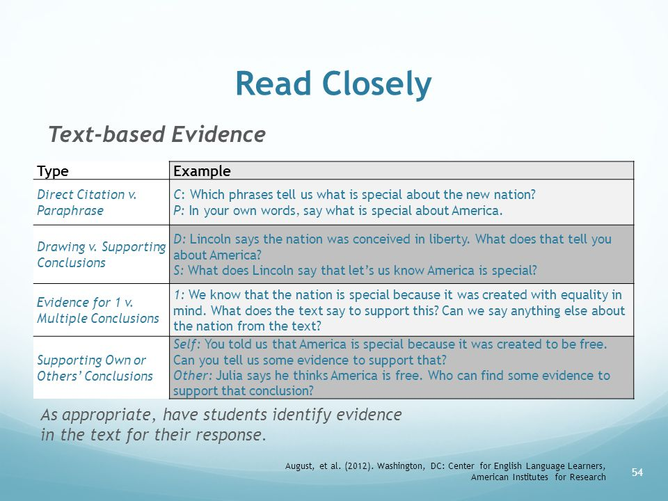 Read Closely Text-based Evidence 54 TypeExample Direct Citation v.