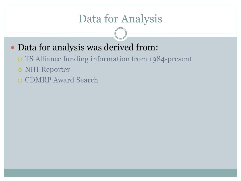 Data for Analysis Data for analysis was derived from:  TS Alliance funding information from 1984-present  NIH Reporter  CDMRP Award Search