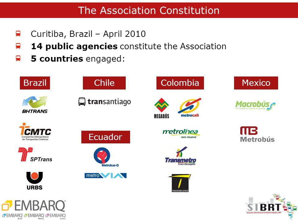 Curitiba, Brazil – April 2010 14 public agencies constitute the Association 5 countries engaged: MexicoBrazil Ecuador ChileColombia The Association Constitution