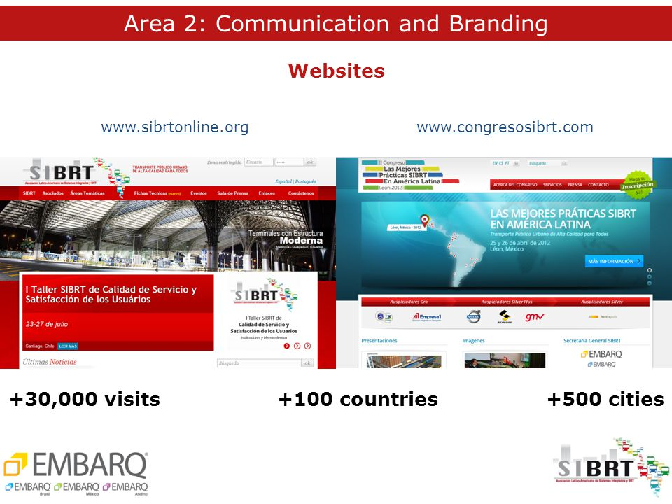 www.sibrtonline.orgwww.congresosibrt.com +30,000 visits +100 countries+500 cities Area 2: Communication and Branding Websites