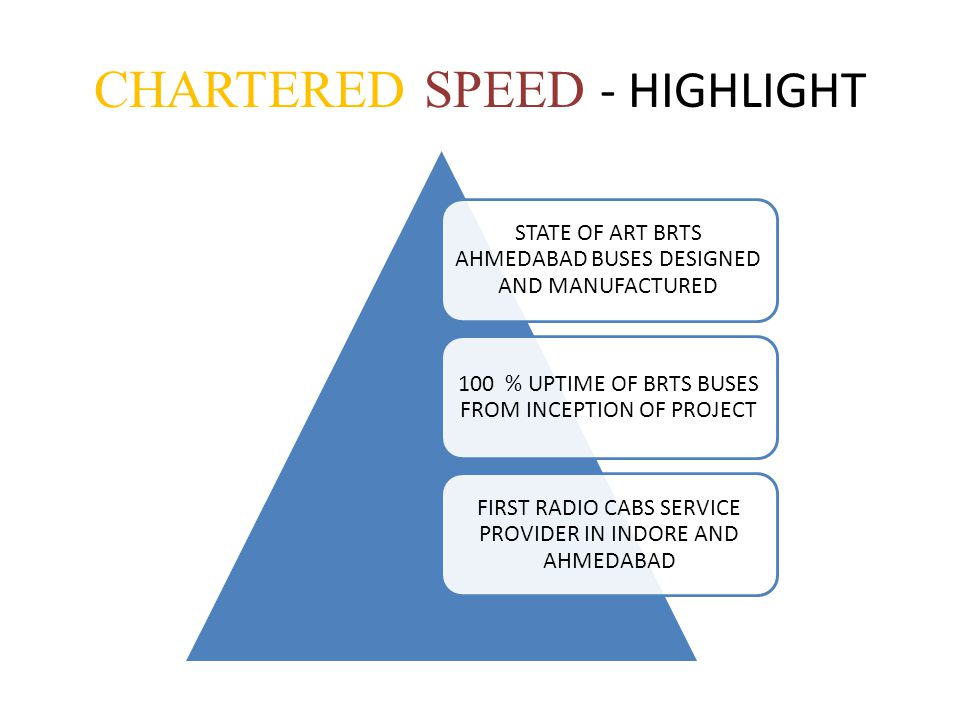 CHARTERED SPEED - GROWTH 2010 3.14 Rs. Cr 2011 19.3 Rs. Cr 2012 42.4 Rs. Cr