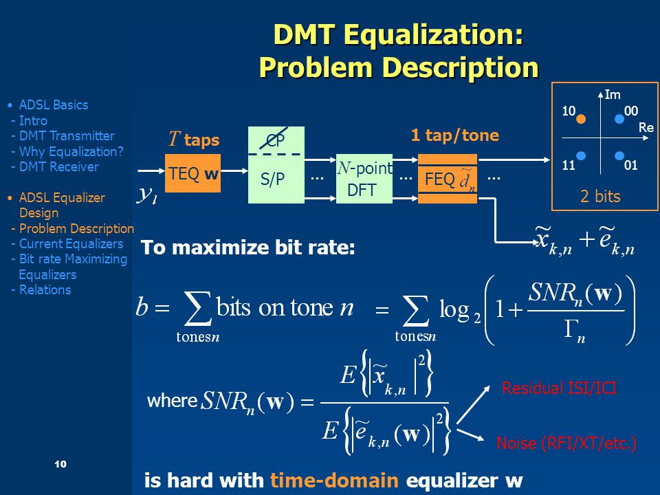 10 DMT Equalization: Problem Description S/P CP...