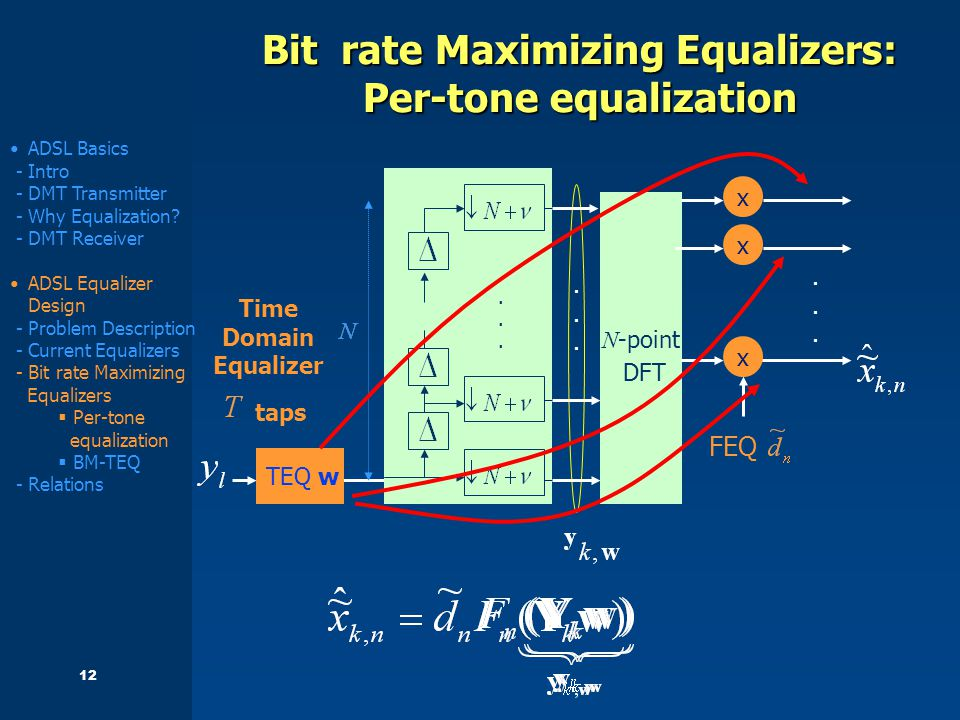 12 Bit rate Maximizing Equalizers: Per-tone equalization ADSL Basics - Intro - DMT Transmitter - Why Equalization.