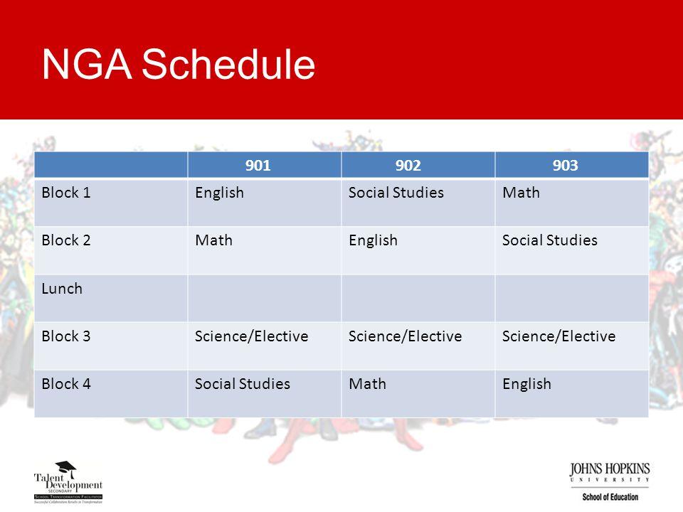 NGA Schedule 901 902 903 Block 1EnglishSocial StudiesMath Block 2MathEnglishSocial Studies Lunch Block 3Science/Elective Block 4Social StudiesMathEnglish