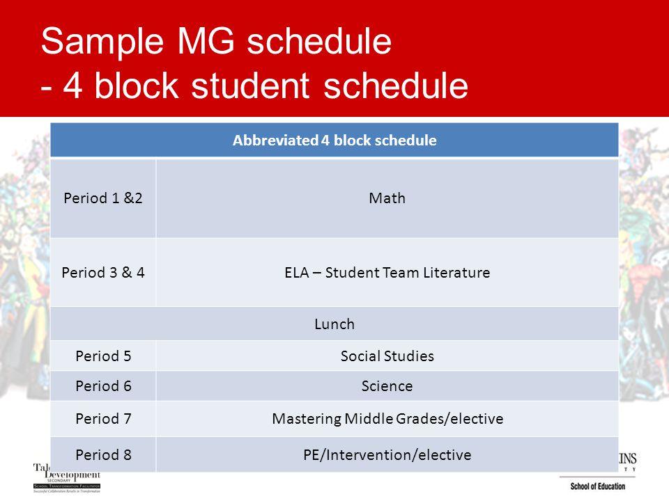 Sample MG schedule - 4 block student schedule Abbreviated 4 block schedule Period 1 &2Math Period 3 & 4ELA – Student Team Literature Lunch Period 5Soc