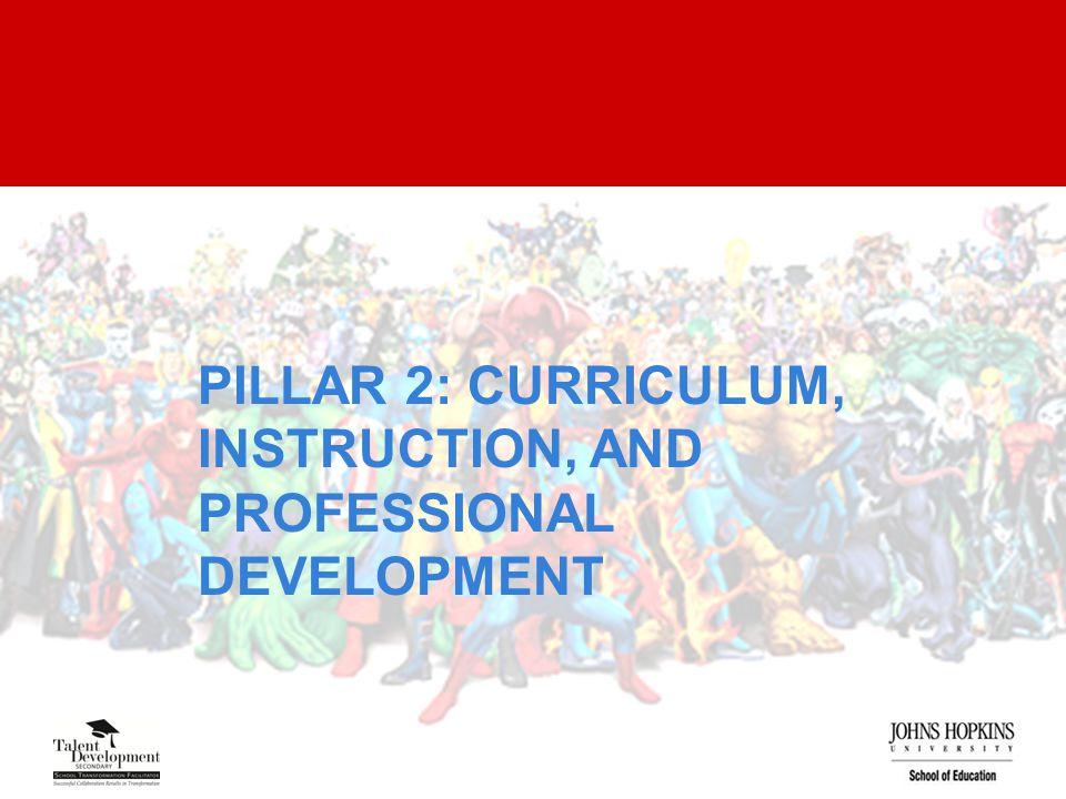 PILLAR 2: CURRICULUM, INSTRUCTION, AND PROFESSIONAL DEVELOPMENT