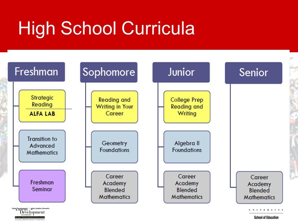 High School Curricula