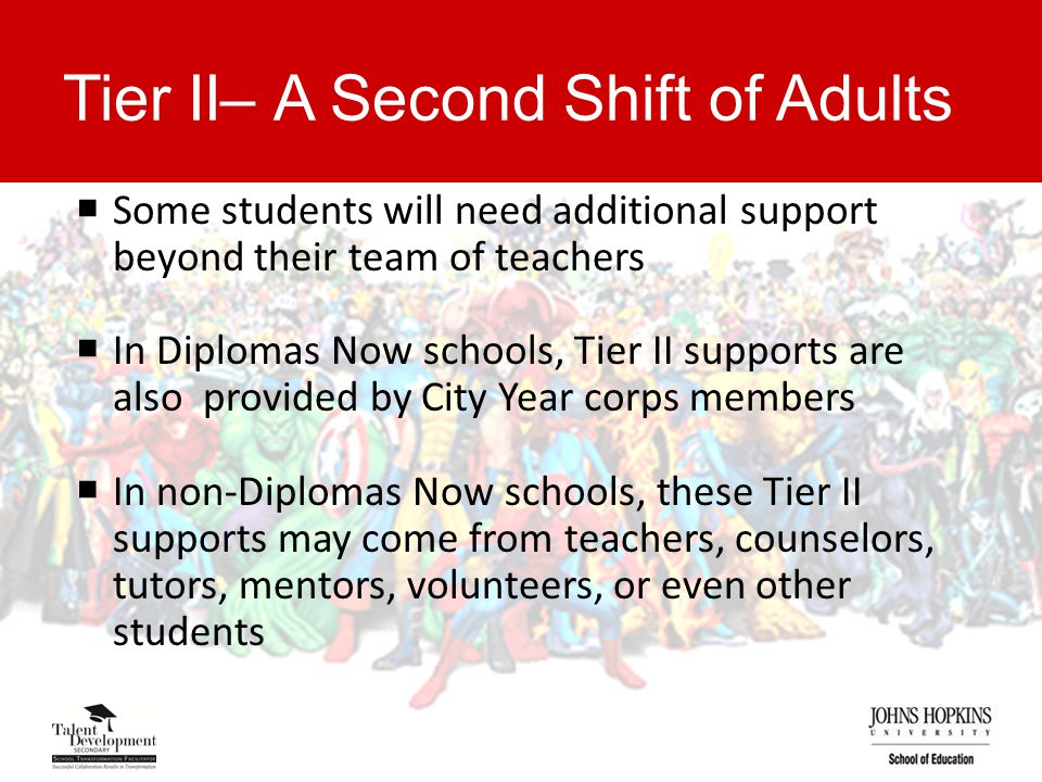 Tier II– A Second Shift of Adults  Some students will need additional support beyond their team of teachers  In Diplomas Now schools, Tier II supports are also provided by City Year corps members  In non-Diplomas Now schools, these Tier II supports may come from teachers, counselors, tutors, mentors, volunteers, or even other students