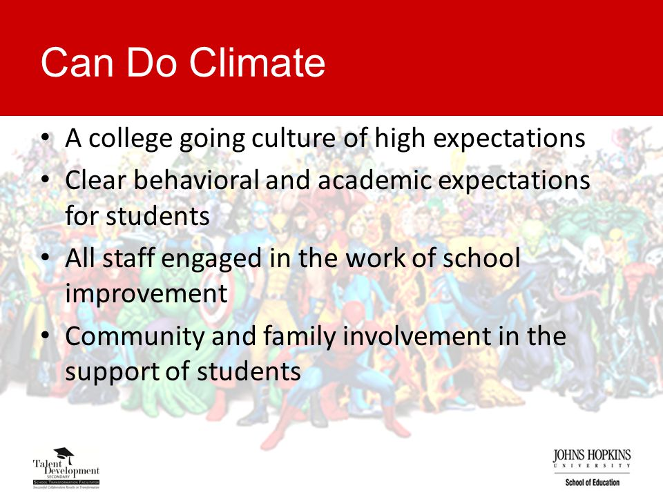 Can Do Climate A college going culture of high expectations Clear behavioral and academic expectations for students All staff engaged in the work of s