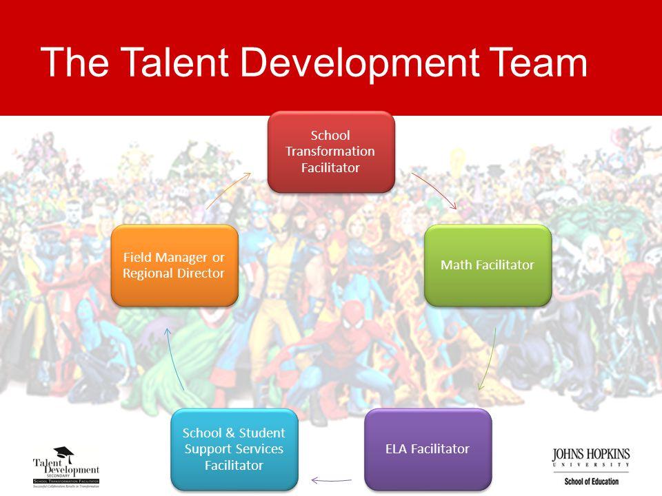The Talent Development Team School Transformation Facilitator Math FacilitatorELA Facilitator School & Student Support Services Facilitator Field Manager or Regional Director