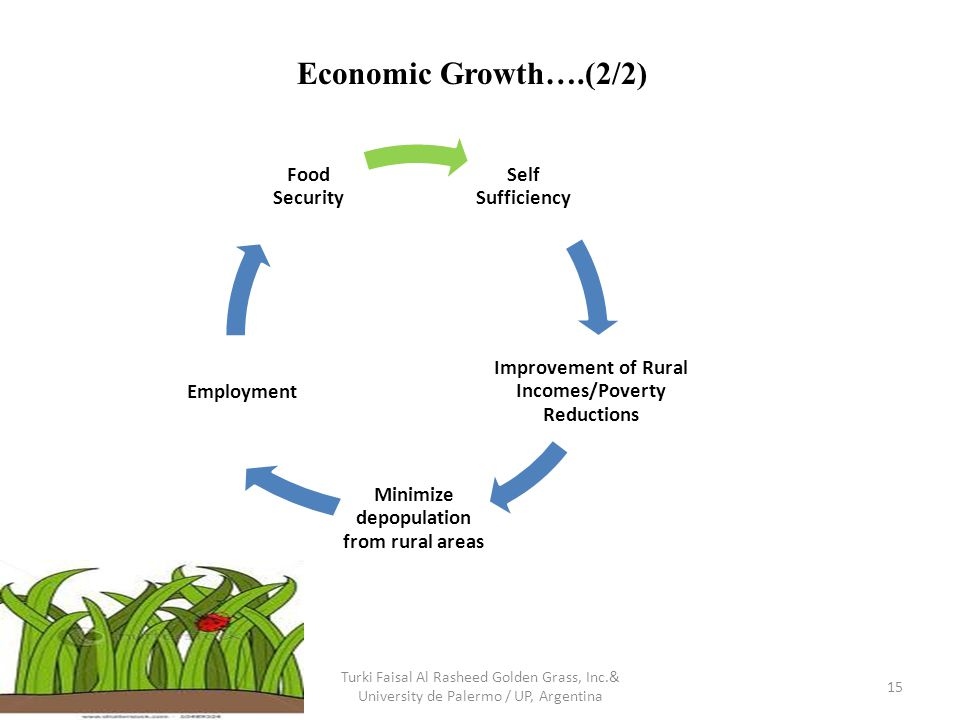 15 Economic Growth….(2/2) Self Sufficiency Improvement of Rural Incomes/Poverty Reductions Minimize depopulation from rural areas Employment Food Secu
