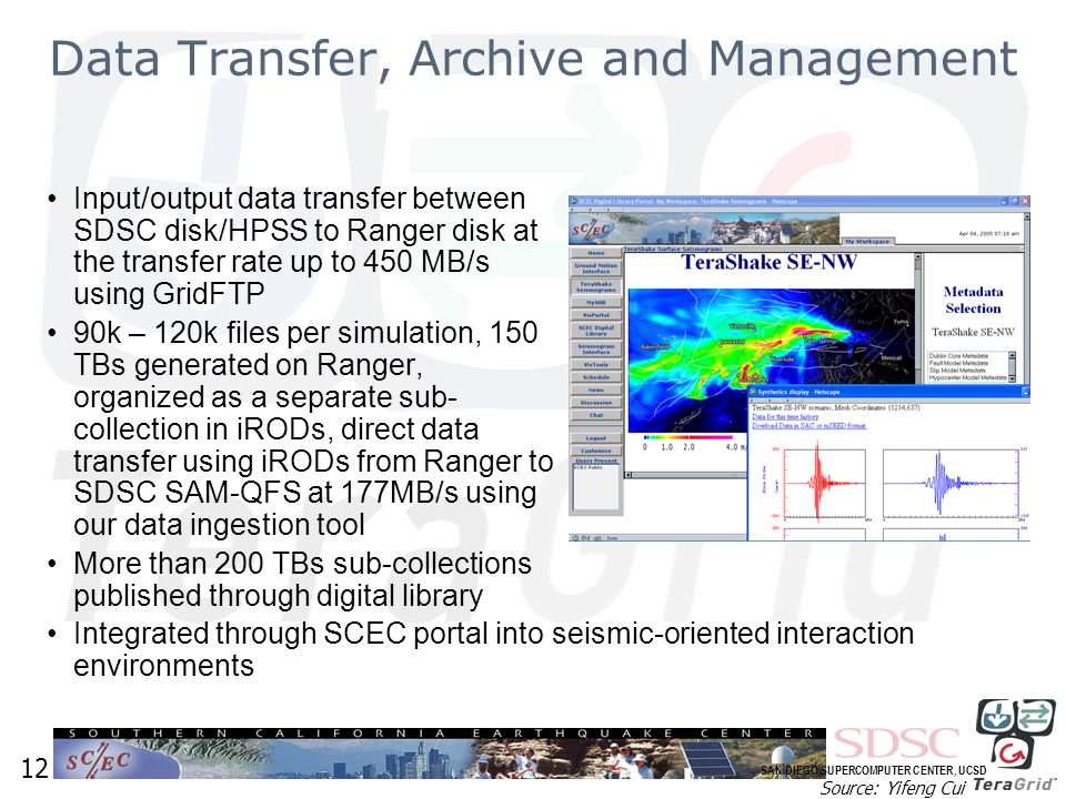 12 Data Transfer, Archive and Management Input/output data transfer between SDSC disk/HPSS to Ranger disk at the transfer rate up to 450 MB/s using GridFTP 90k – 120k files per simulation, 150 TBs generated on Ranger, organized as a separate sub- collection in iRODs, direct data transfer using iRODs from Ranger to SDSC SAM-QFS at 177MB/s using our data ingestion tool More than 200 TBs sub-collections published through digital library Integrated through SCEC portal into seismic-oriented interaction environments SAN DIEGO SUPERCOMPUTER CENTER, UCSD Source: Yifeng Cui