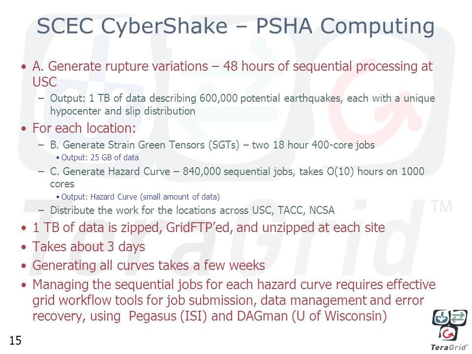 15 SCEC CyberShake – PSHA Computing A.