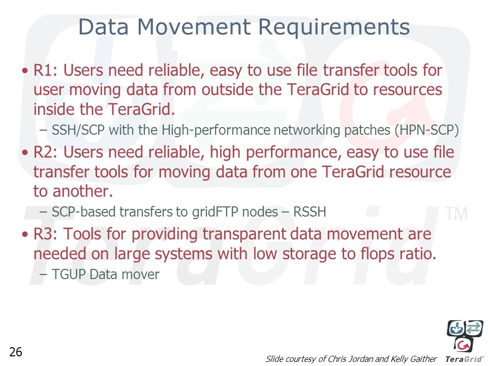 26 Data Movement Requirements R1: Users need reliable, easy to use file transfer tools for user moving data from outside the TeraGrid to resources inside the TeraGrid.