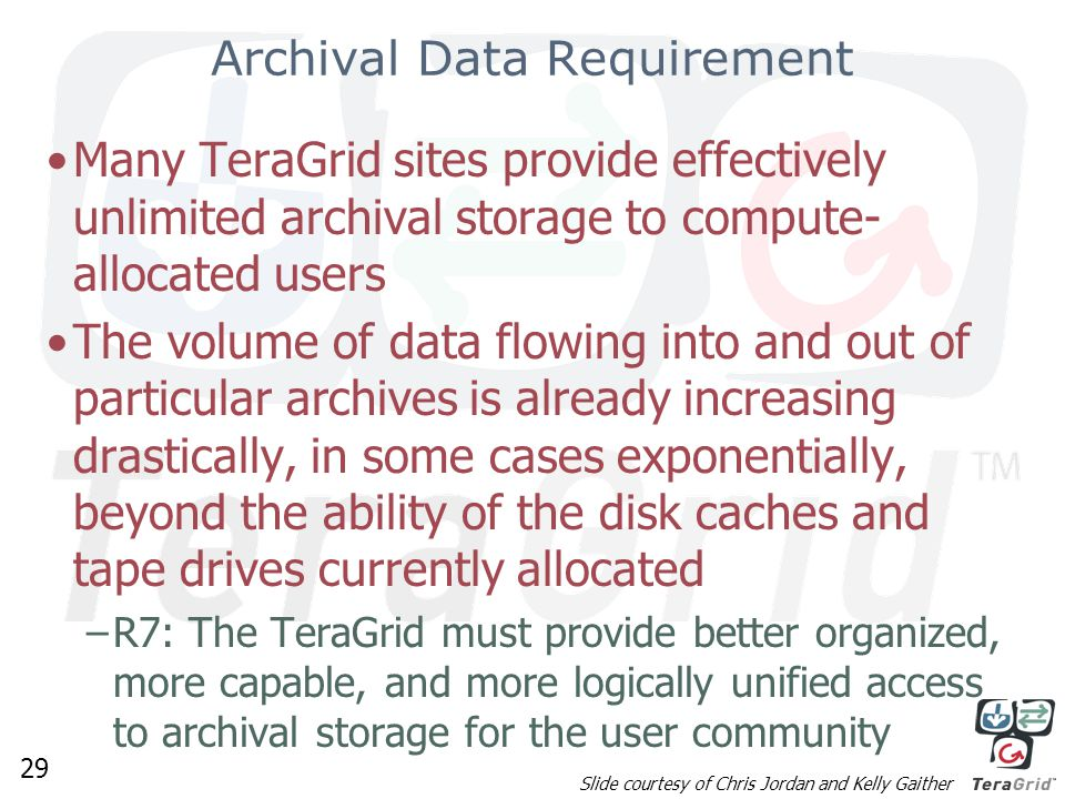 29 Archival Data Requirement Many TeraGrid sites provide effectively unlimited archival storage to compute- allocated users The volume of data flowing into and out of particular archives is already increasing drastically, in some cases exponentially, beyond the ability of the disk caches and tape drives currently allocated –R7: The TeraGrid must provide better organized, more capable, and more logically unified access to archival storage for the user community Slide courtesy of Chris Jordan and Kelly Gaither