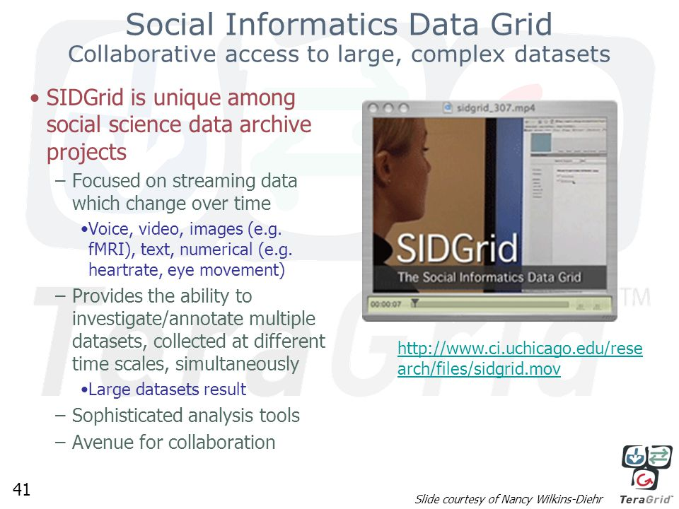 41 Social Informatics Data Grid Collaborative access to large, complex datasets SIDGrid is unique among social science data archive projects –Focused on streaming data which change over time Voice, video, images (e.g.