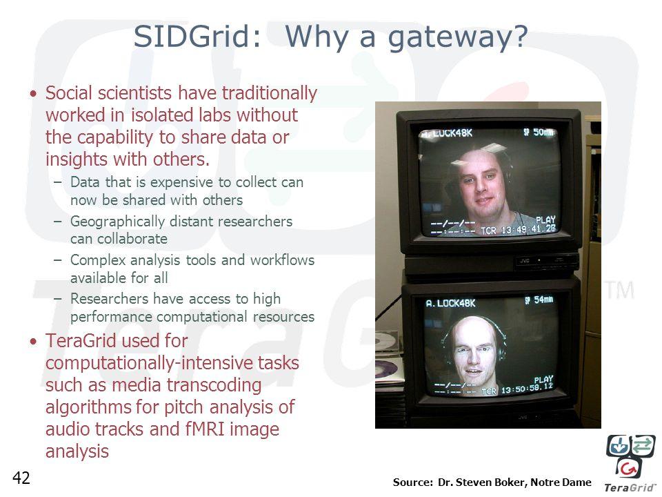 42 SIDGrid: Why a gateway.