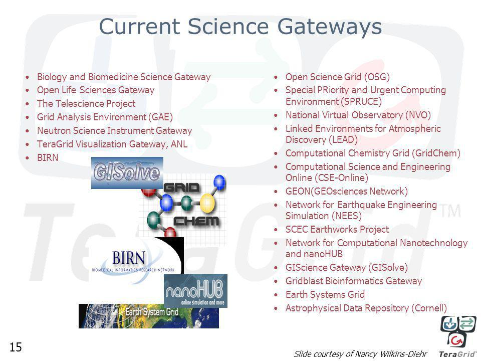 15 Current Science Gateways Biology and Biomedicine Science Gateway Open Life Sciences Gateway The Telescience Project Grid Analysis Environment (GAE) Neutron Science Instrument Gateway TeraGrid Visualization Gateway, ANL BIRN Open Science Grid (OSG) Special PRiority and Urgent Computing Environment (SPRUCE) National Virtual Observatory (NVO) Linked Environments for Atmospheric Discovery (LEAD) Computational Chemistry Grid (GridChem) Computational Science and Engineering Online (CSE-Online) GEON(GEOsciences Network) Network for Earthquake Engineering Simulation (NEES) SCEC Earthworks Project Network for Computational Nanotechnology and nanoHUB GIScience Gateway (GISolve) Gridblast Bioinformatics Gateway Earth Systems Grid Astrophysical Data Repository (Cornell) Slide courtesy of Nancy Wilkins-Diehr