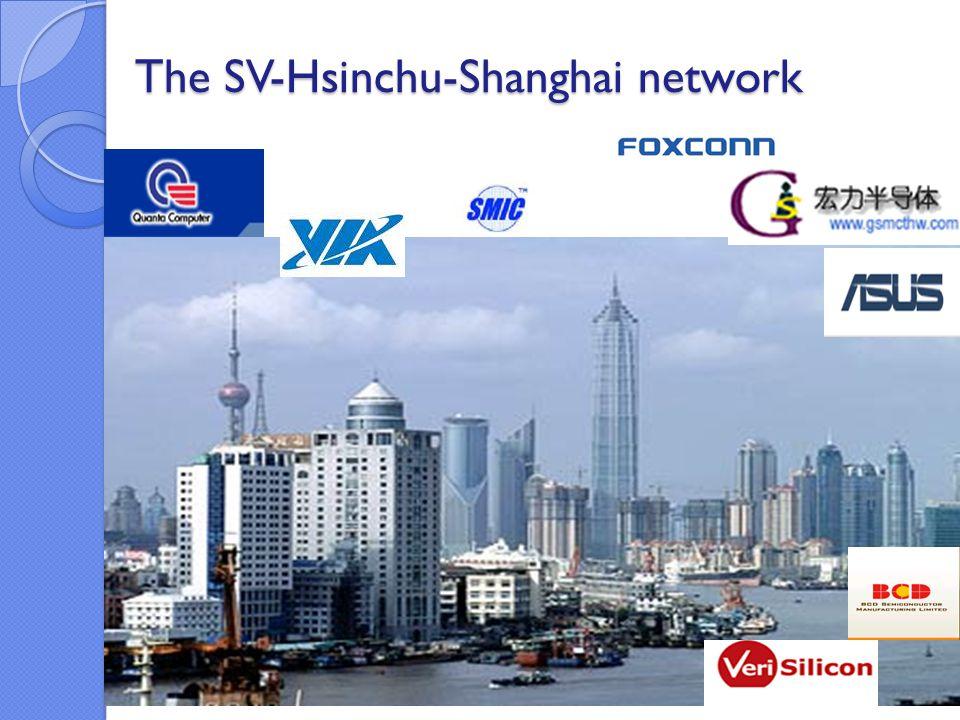 The SV-Hsinchu-Shanghai network The SV-Hsinchu-Shanghai network