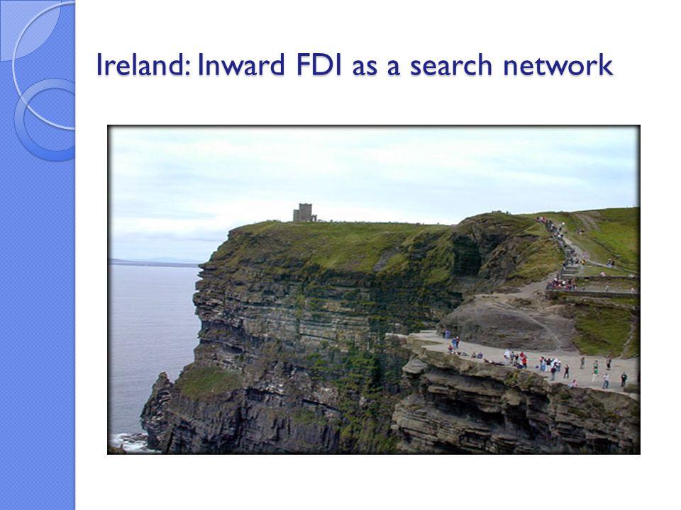 Ireland: Inward FDI as a search network Ireland: Inward FDI as a search network