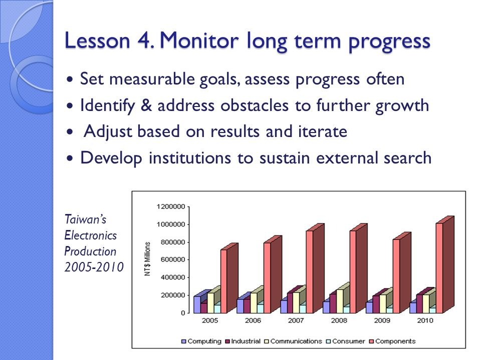 Lesson 4. Monitor long term progress Set measurable goals, assess progress often Identify & address obstacles to further growth Adjust based on result