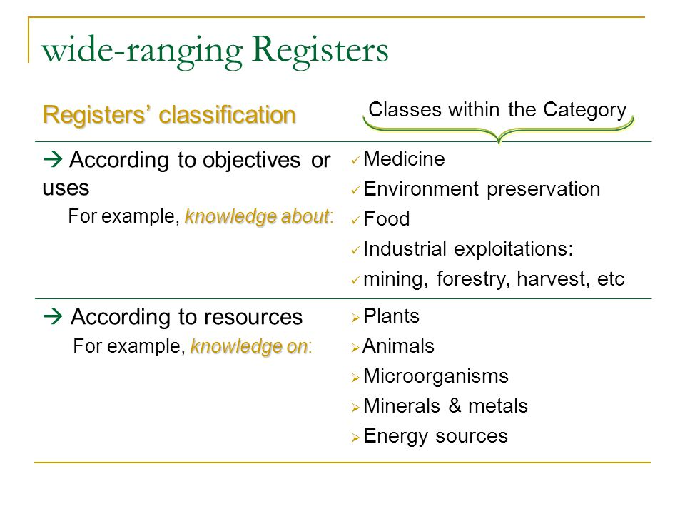 wide-ranging Registers Registers' classification Classes within the Category  According to objectives or uses knowledge about For example, knowledge about: Medicine Environment preservation Food Industrial exploitations: mining, forestry, harvest, etc  According to resources knowledge on For example, knowledge on:  Plants  Animals  Microorganisms  Minerals & metals  Energy sources