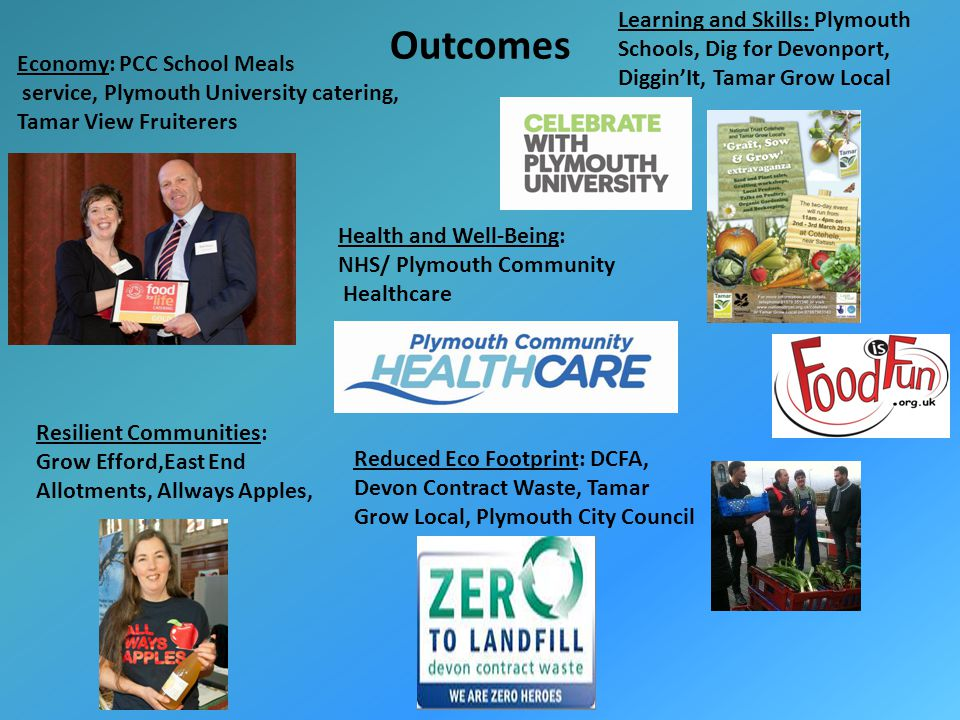 Outcomes Economy: PCC School Meals service, Plymouth University catering, Tamar View Fruiterers Health and Well-Being: NHS/ Plymouth Community Healthcare Resilient Communities: Grow Efford,East End Allotments, Allways Apples, Learning and Skills: Plymouth Schools, Dig for Devonport, Diggin'It, Tamar Grow Local Reduced Eco Footprint: DCFA, Devon Contract Waste, Tamar Grow Local, Plymouth City Council