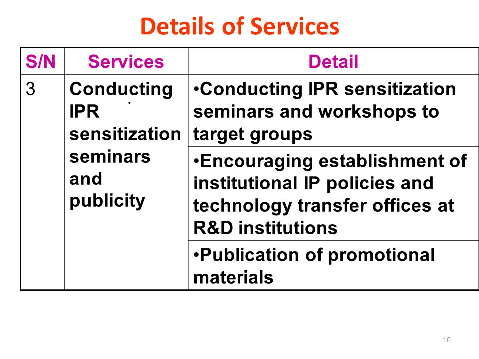 10 Details of Services.