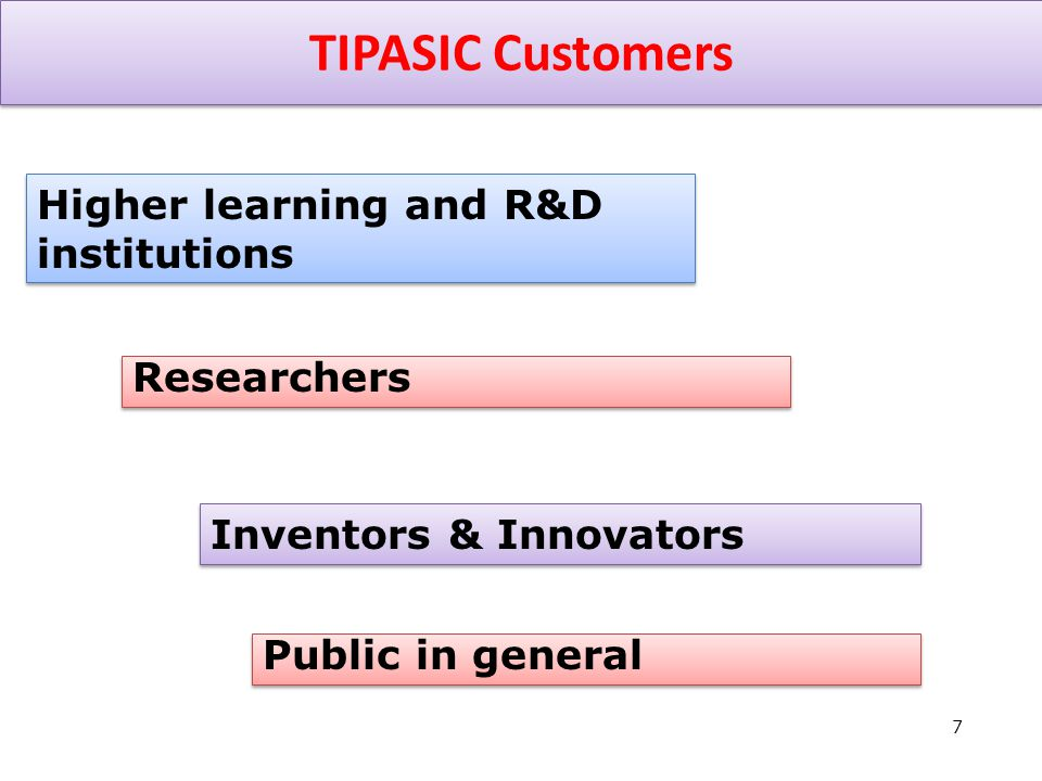 7 TIPASIC Customers Higher learning and R&D institutions Inventors & Innovators Researchers Public in general