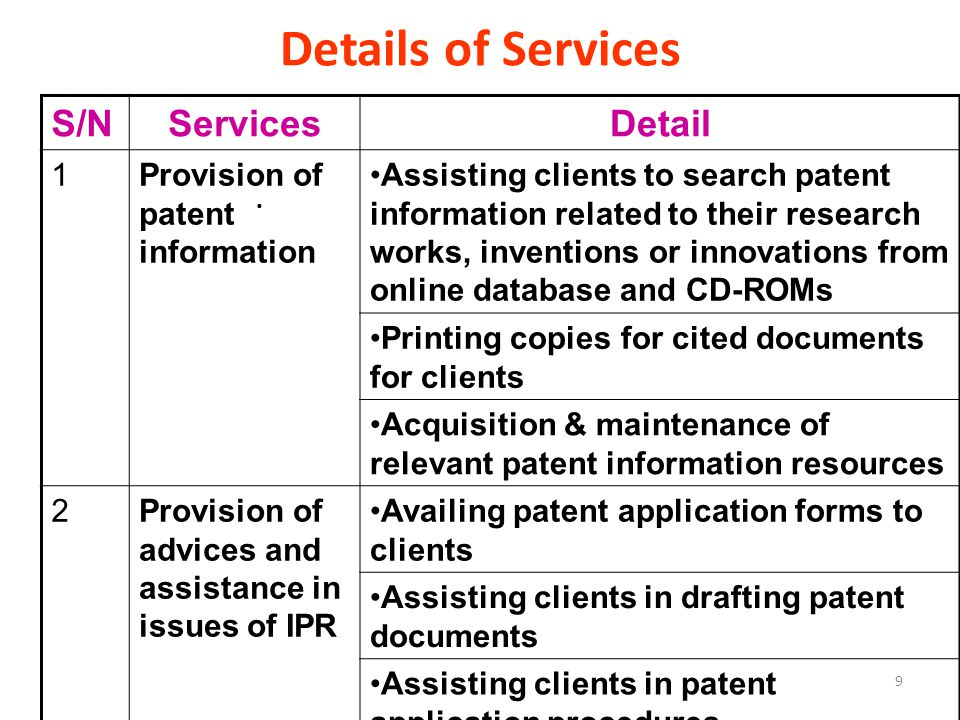 9 Details of Services. S/NServicesDetail 1Provision of patent information Assisting clients to search patent information related to their research wor