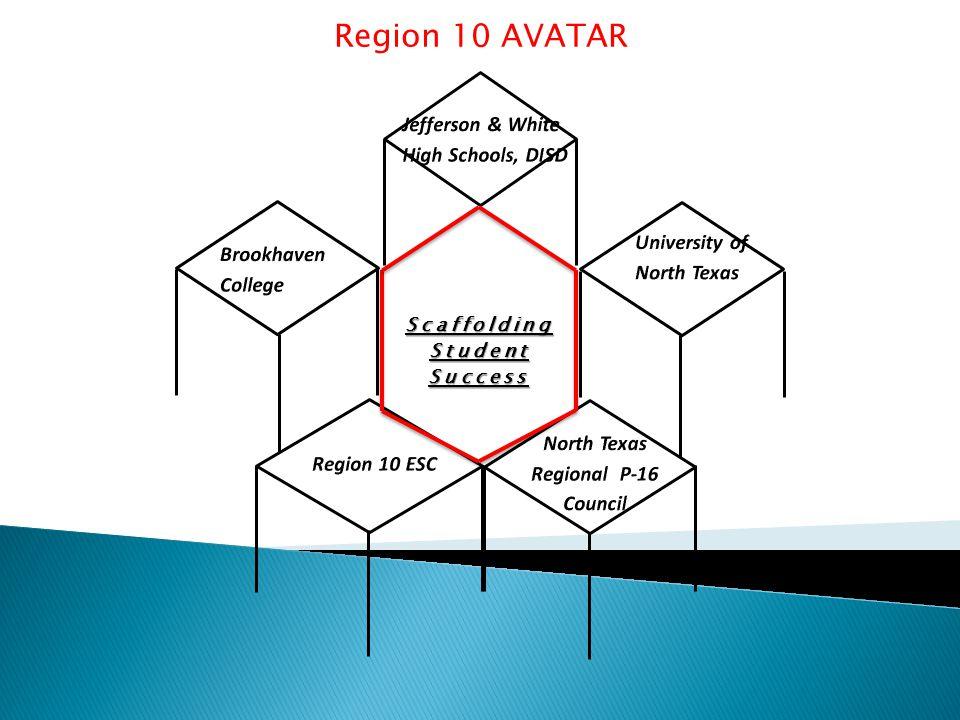 ScaffoldingStudentSuccess Region 10 AVATAR