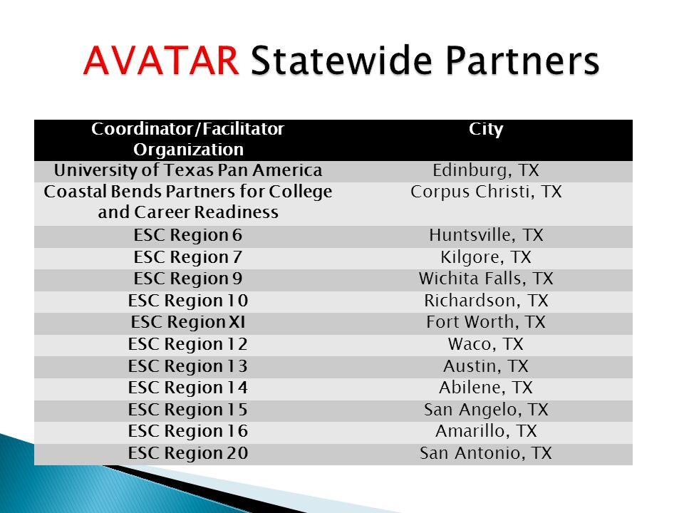 Coordinator/Facilitator Organization City University of Texas Pan AmericaEdinburg, TX Coastal Bends Partners for College and Career Readiness Corpus C