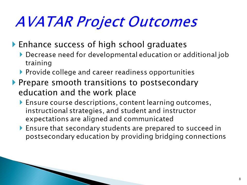  Enhance success of high school graduates  Decrease need for developmental education or additional job training  Provide college and career readine