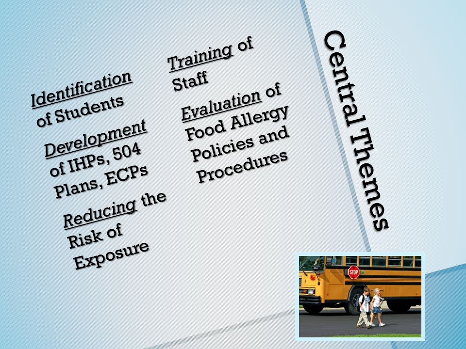 Central Themes Identification of Students Development of IHPs, 504 Plans, ECPs Reducing the Risk of Exposure Training of Staff Evaluation of Food Alle