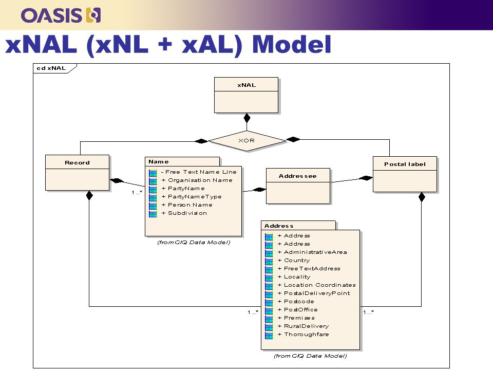 xNAL (xNL + xAL) Model