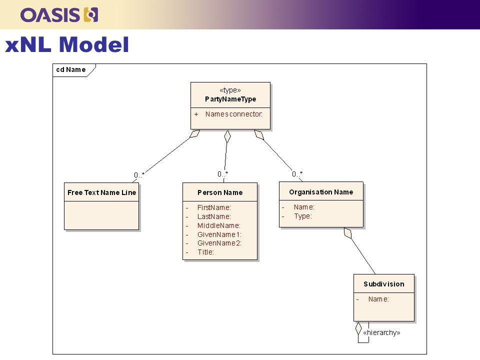 xNL Model