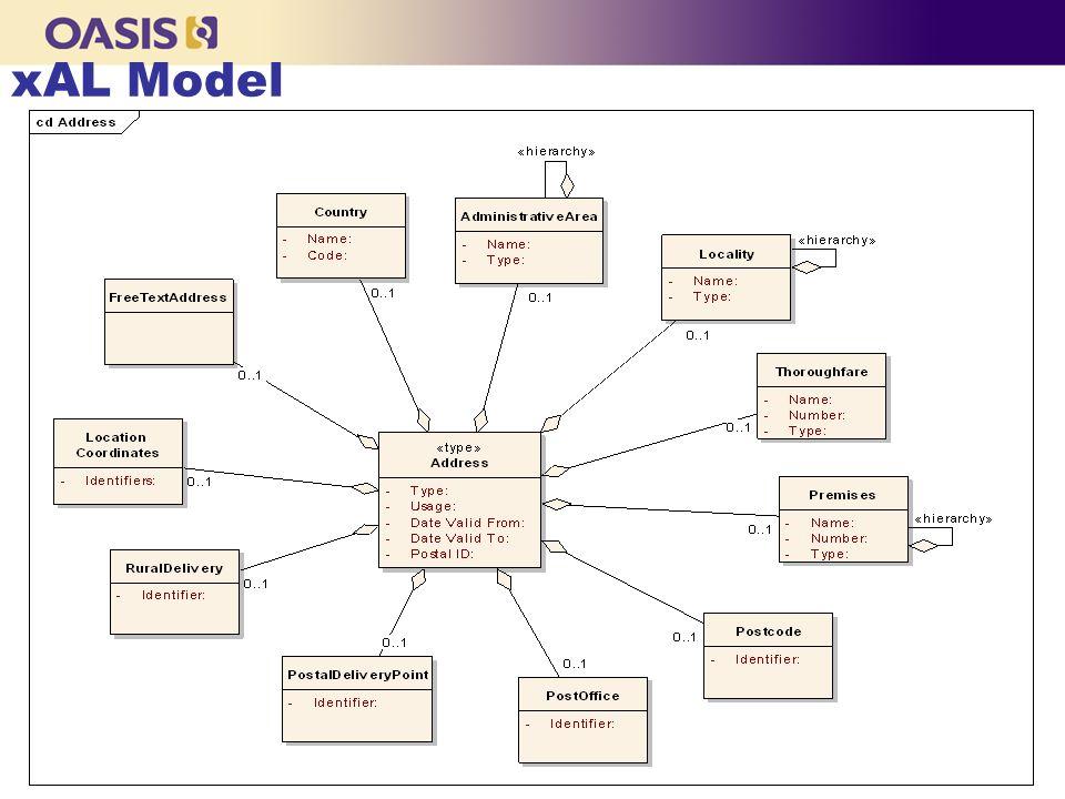 xAL Model
