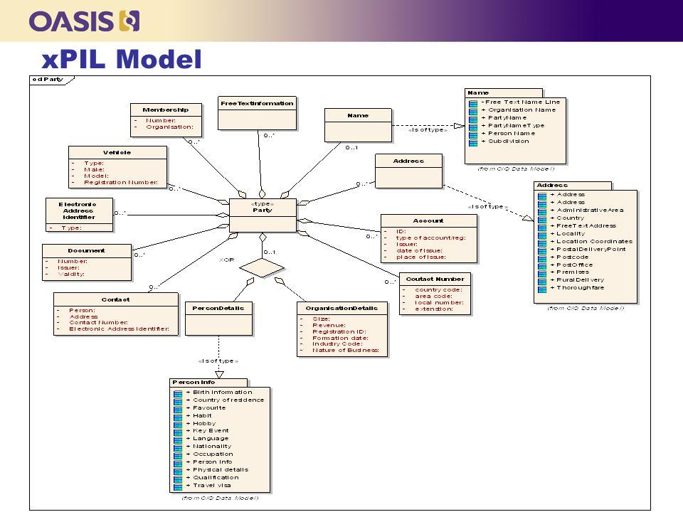 xPIL Model