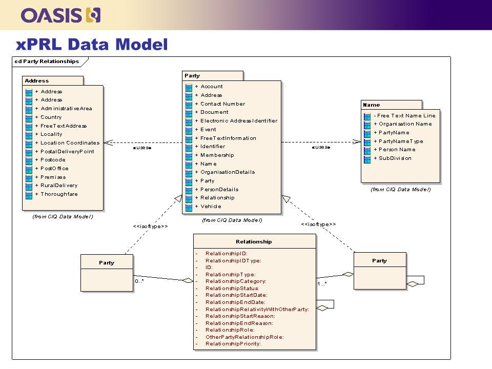 xPRL Data Model