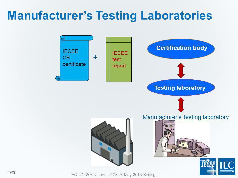 Manufacturer's Testing Laboratories Certification body Testing laboratory Manufacturer's testing laboratory IECEE CB certificate IECEE test report + 2
