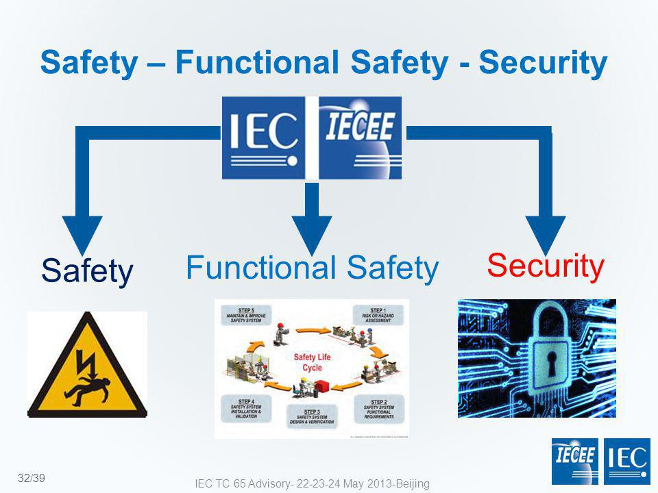 Safety – Functional Safety - Security Safety Functional Safety Security 32/39 IEC TC 65 Advisory- 22-23-24 May 2013-Beijing