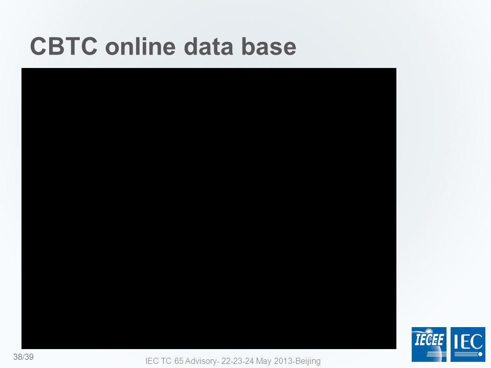 CBTC online data base 38/39 IEC TC 65 Advisory- 22-23-24 May 2013-Beijing