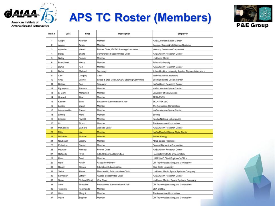 P&E Group APS TC Roster (Members)