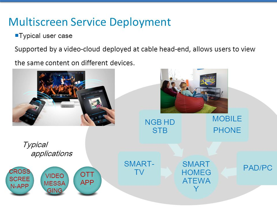 SMART HOMEG ATEWA Y SMART- TV NGB HD STB MOBILE PHONE PAD/PC CROSS SCREE N-APP VIDEO MESSA GING OTT APP Typical applications Multiscreen Service Deployment ■Typical user case Supported by a video-cloud deployed at cable head-end, allows users to view the same content on different devices.