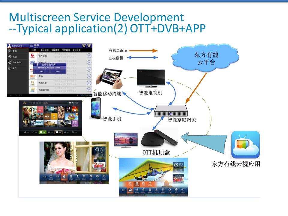 Multiscreen Service Development --Typical application(2) OTT+DVB+APP