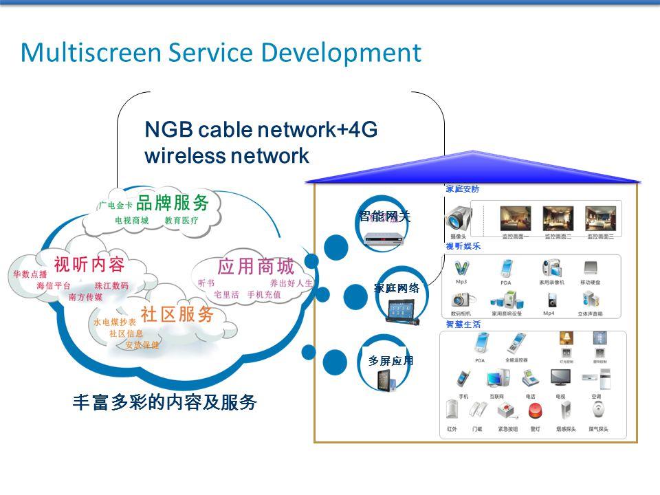家庭安防 视听娱乐 智慧生活 家庭网络 多屏应用 NGB cable network+4G wireless network 丰富多彩的内容及服务 智能网关 Multiscreen Service Development
