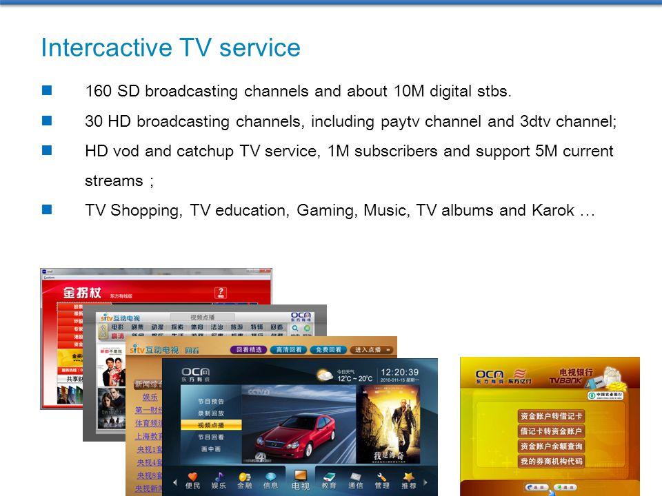 Multiscreen Service Deployment Architecture Typical user case Multiscreen Service