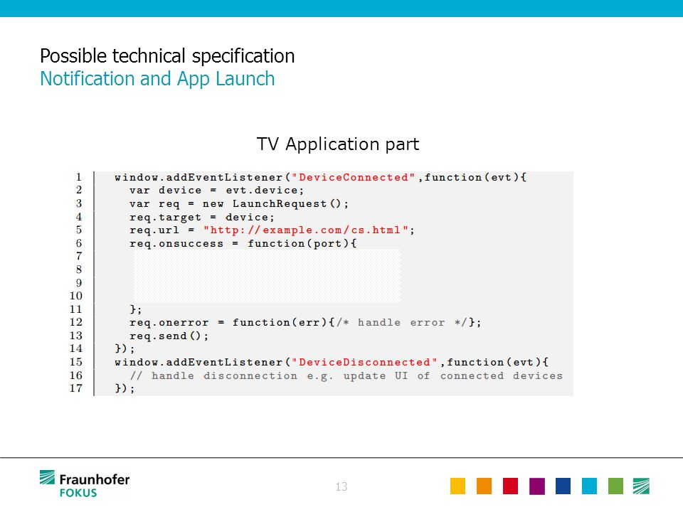 13 Possible technical specification Notification and App Launch TV Application part
