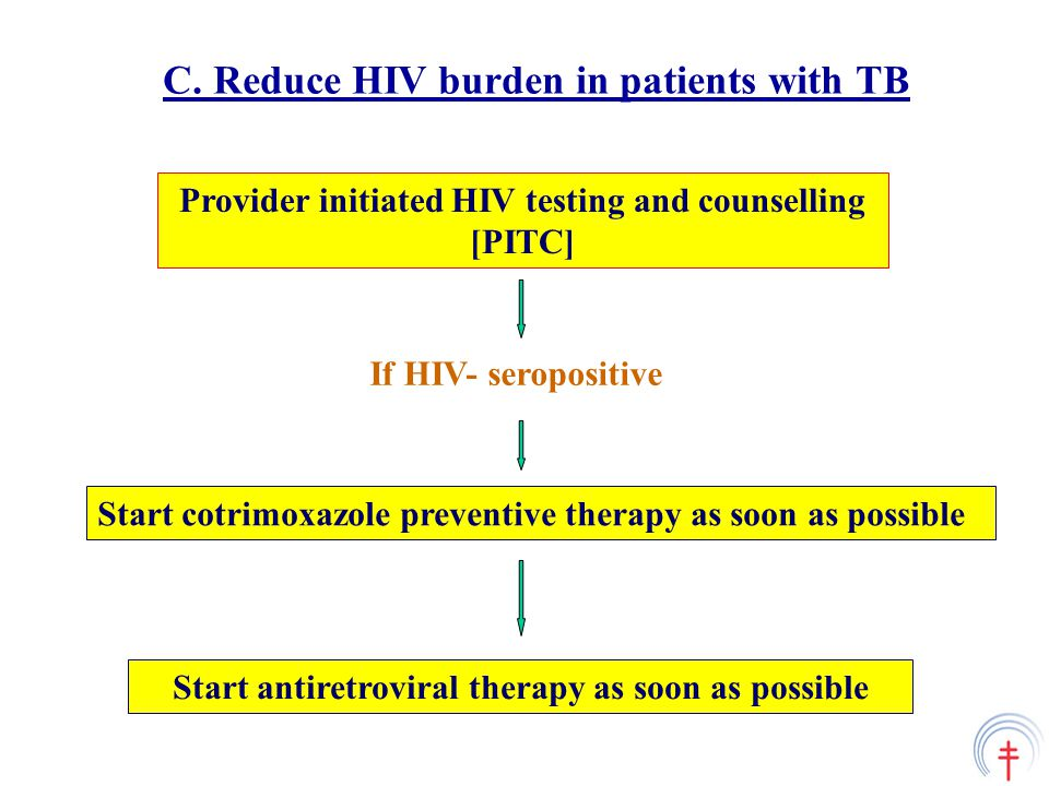 C. Reduce HIV burden in patients with TB Provider initiated HIV testing and counselling [PITC] If HIV- seropositive Start cotrimoxazole preventive the
