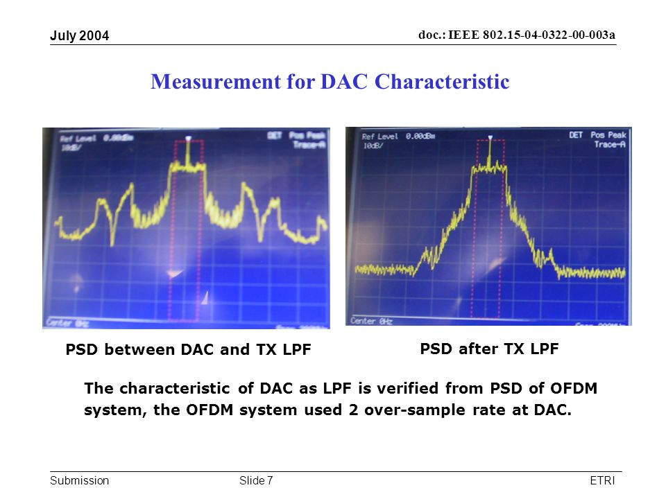 Submission doc.: IEEE 802.15-04-0322-00-003a July 2004 ETRISlide 7 Measurement for DAC Characteristic The characteristic of DAC as LPF is verified fro
